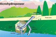 نیروگاههای آبی میکرو