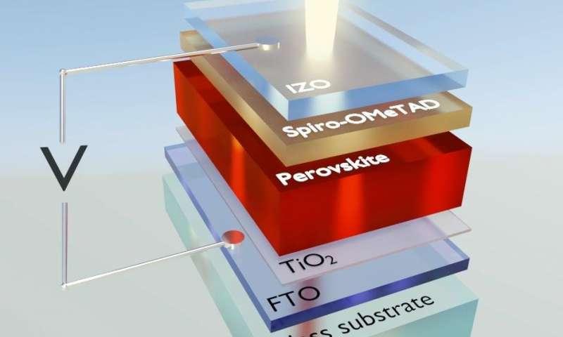 سلولهای خورشیدی Perovskite