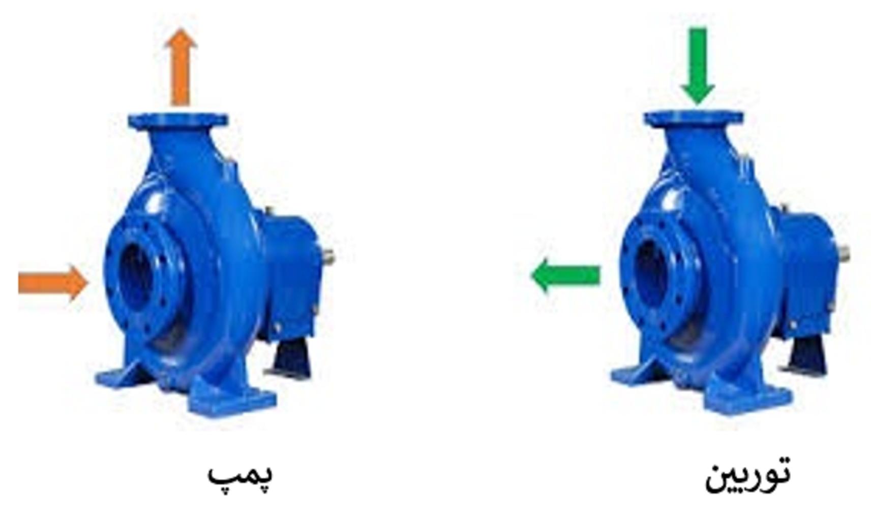 سیستم برق آبی کوچک خود را با الکترو پمپ بسازید
